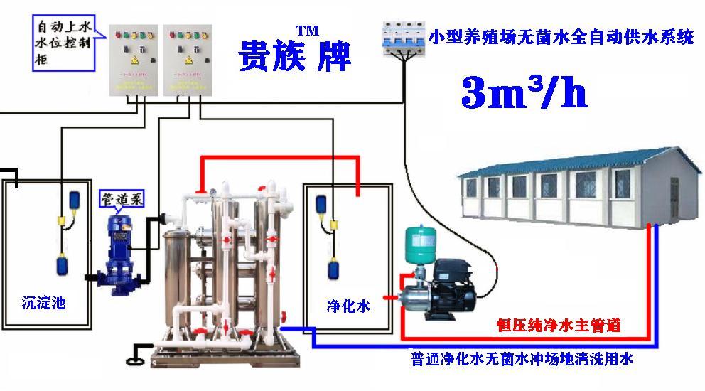禽畜养殖高级井水河水专用净水器